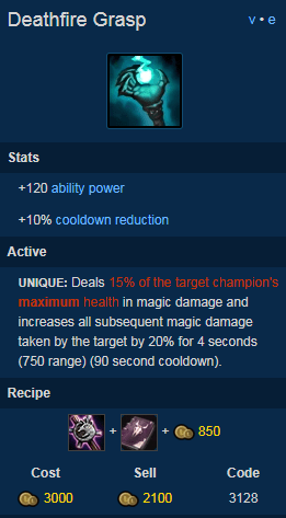 deathfire grasp is one of the best removed items in league of legends